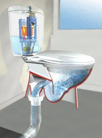 low-flush_toilet